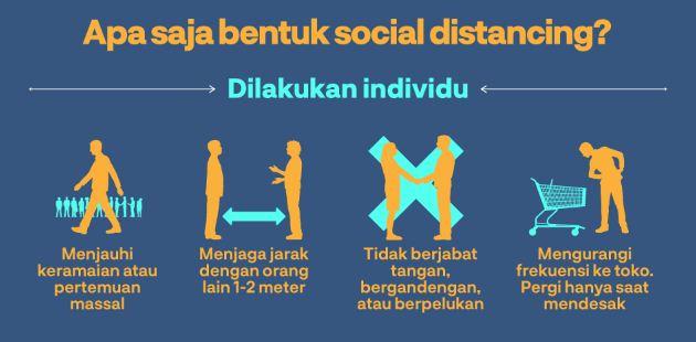 Social Distancing: Pengertian dan Cara untuk Mencegah Penularan Virus Corona