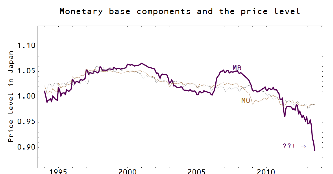 Information Transfer Economics: A deflationary monetary