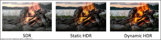 تظهر نفس صورة نار المخيم في SDR و Static HDR و Dynamic HDR.