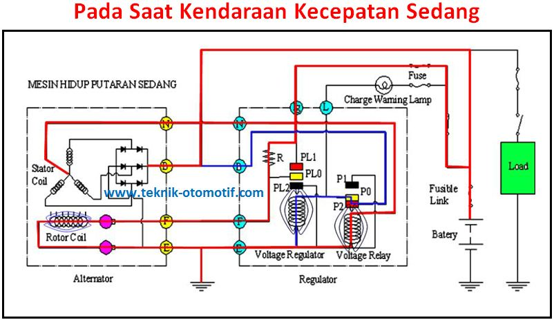 Cara Kerja Sistem Pengisian Kovensional Teknik Otomotif Com