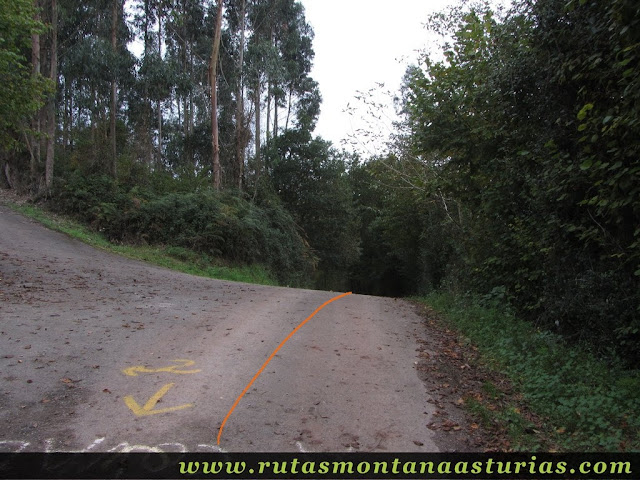 Ruta de los Molinos del Rio Profundo: Carretera