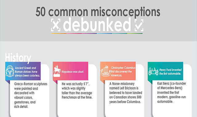 50 Common Misconceptions Debunked #infographic
