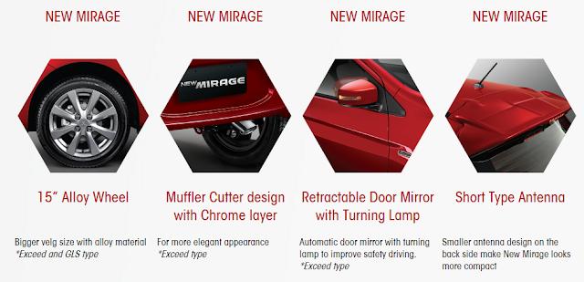 Fitur Mobil Mitsubishi New Mirage