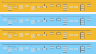 The Firebase Blog: BigQuery Tip: The UNNEST Function