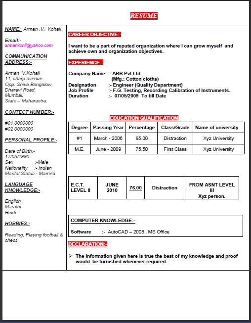 FRESH JOBS AND FREE RESUME SAMPLES FOR JOBS Free resume for fresh - quality engineer job description