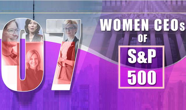 Seven female S&P 500 CEOs