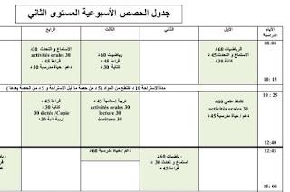 استعمالات الزمن المستوى الثاني حسب المستجدات في صيغتين
