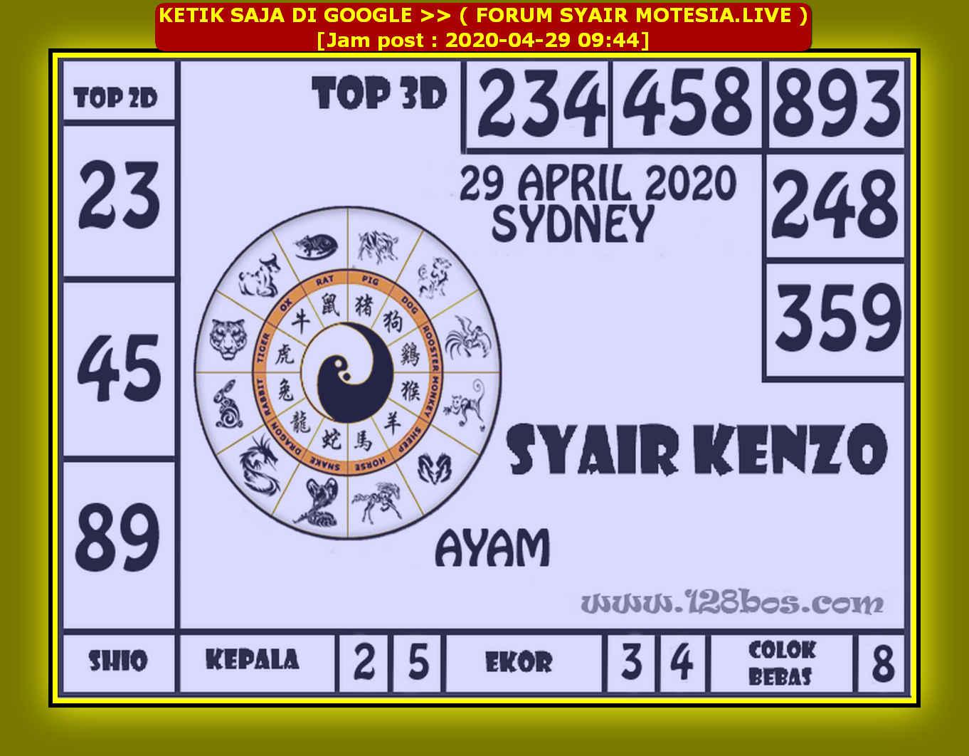 Kode syair Sydney Rabu 29 April 2020 55