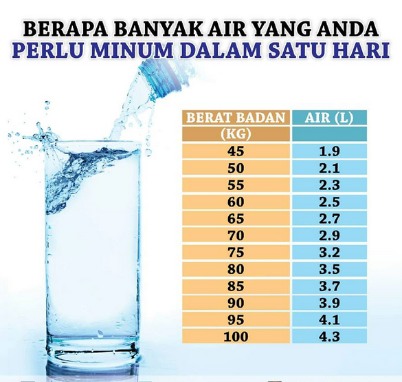 Image result for minum air kosong