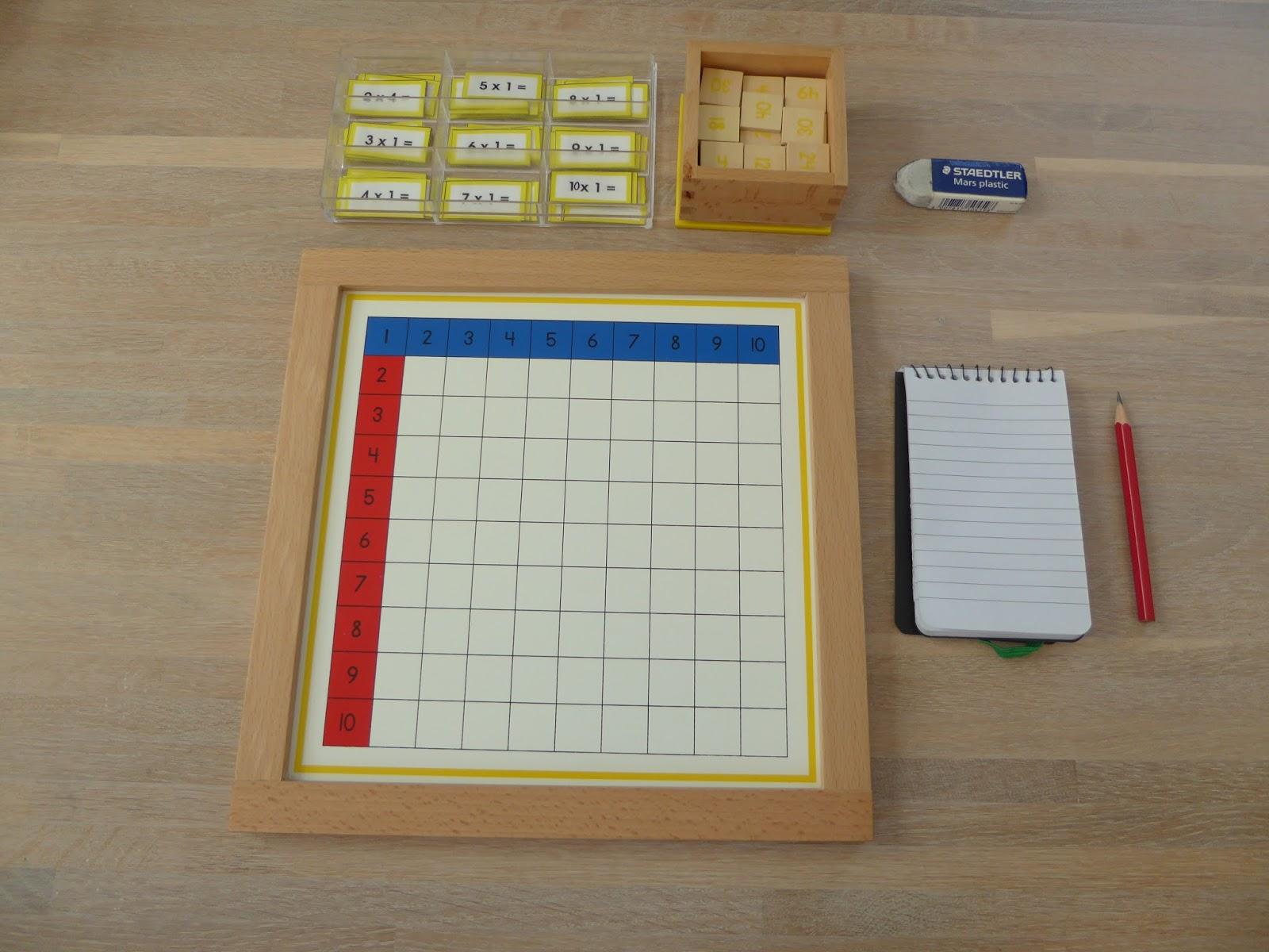 Family fecs montessori activity multiplication finger working montessori activity multiplication finger working chart 5 the blank multiplication chart nvjuhfo Image collections
