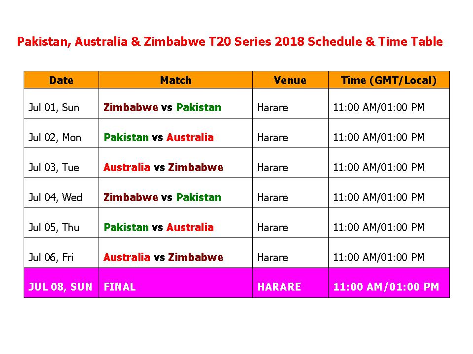 Zim V Pak 2008series Time Table Match Time