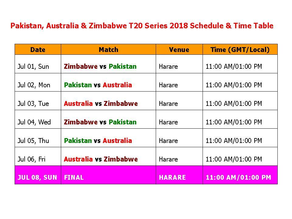 Zim V Pak 2008series Time Table Match Time: Learn New Things: Pakistan, Australia & Zimbabwe T20