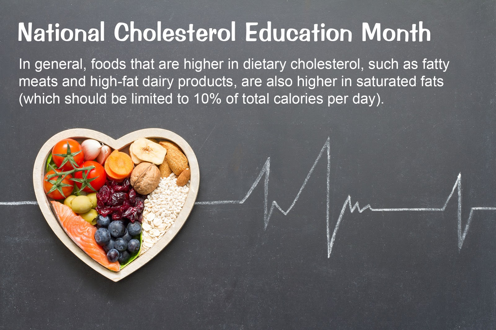 why should dietary cholesterol be limited