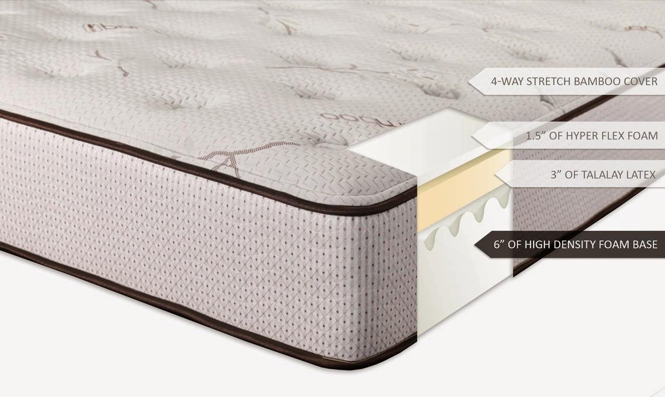 Dreamfoam Memory Foam Mattress Layers Jpg
