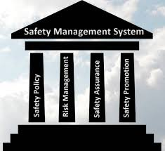 Four pillars of safety management system