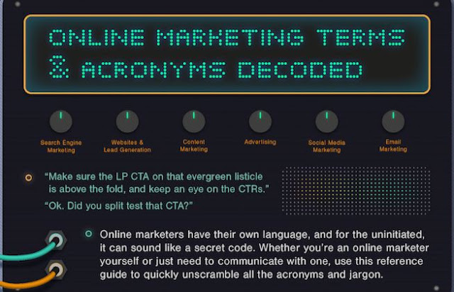 glossary online marketing terms defined