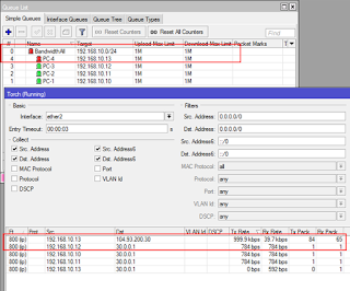 Monitoring penggunaan bandwidth