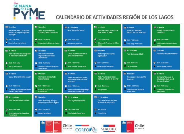 Programa semana de la Pyme