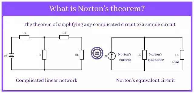 What is Norton's theorem? Solved problems