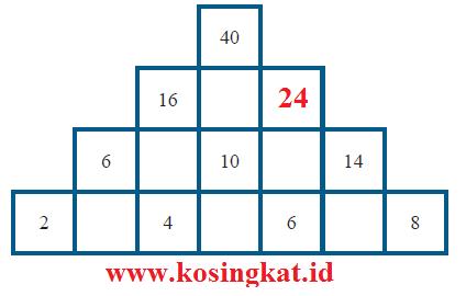 Kunci Jawaban Matematika Kelas 7 Halaman 102 108 Uji Kompetensi 1 Kosingkat