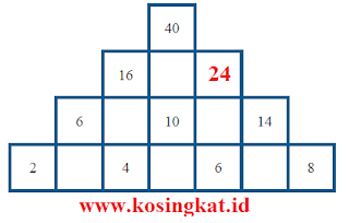 kunci jawaban matematika kelas 7 halaman 102 - 108 uji kompetensi 1
