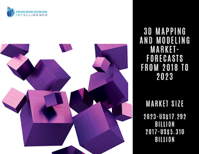3D mapping and modeling market size