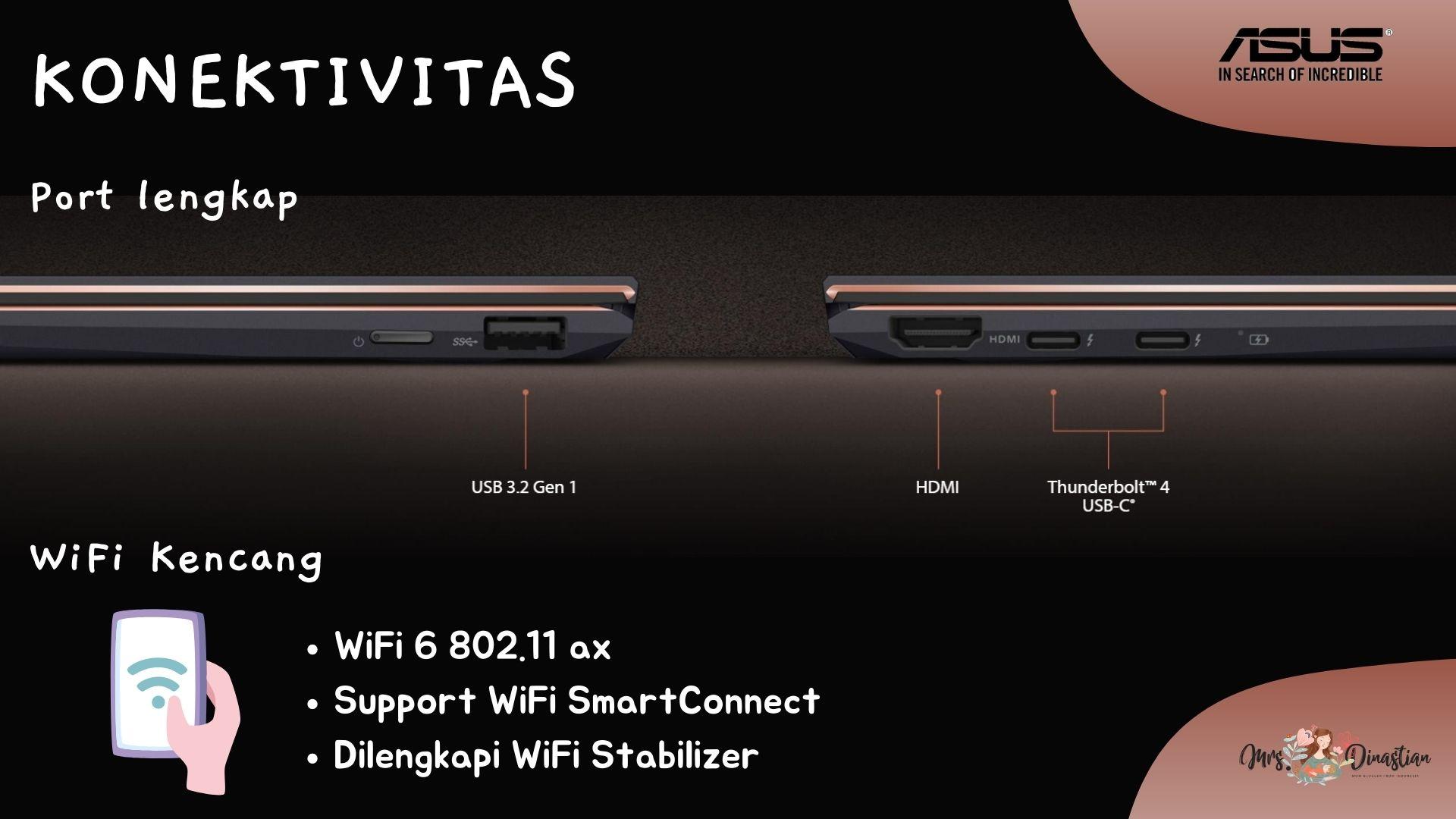 Konektivitas ASUS Zenbook Flip S UX371