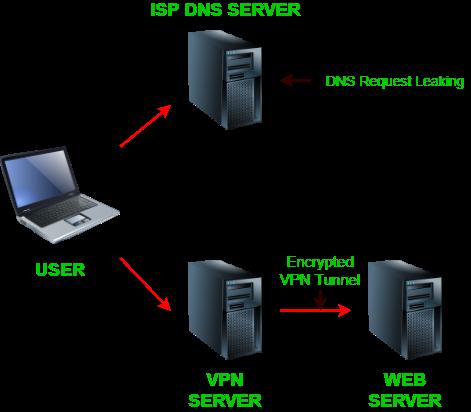 Web Hosting, Web Hosting Reviews, Compare Web Hosting