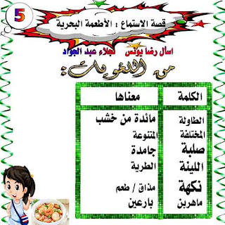 مذكرة شرح قصة الأطعمة البحرية منهج اللغة العربية للصف الثالث الابتدائي الترم الاول 2021