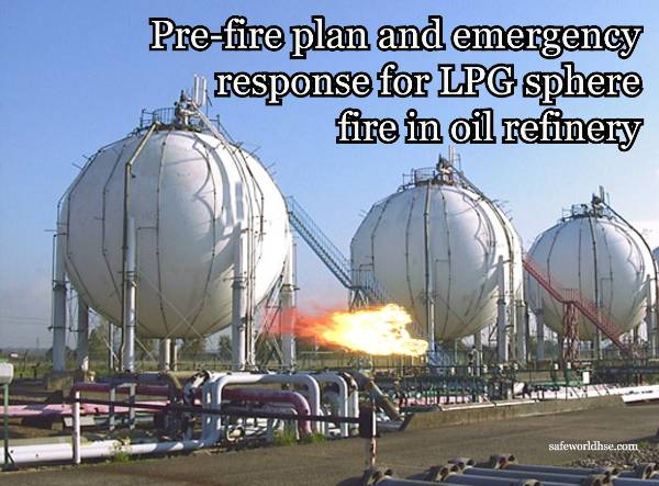 Pre-fire plan and emergency response for LPG sphere fire in oil refinery