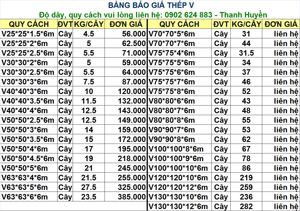Giá sắt thép tại Kiên Giang