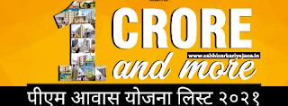 PM Awas Yoajana Information in Hindi, PM awas Yojana Narednra Modi