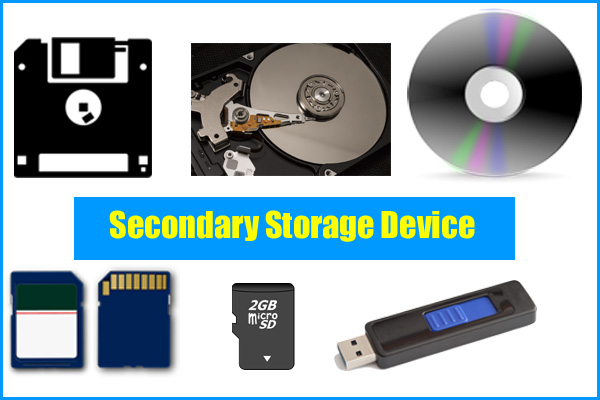 Computer Secondary Storage Device - detailed information | Computer Characteristics of Secondary Storage Devices