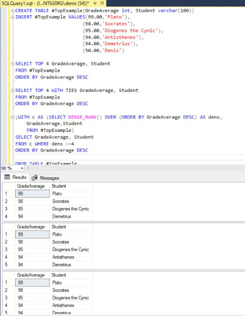 PostgreSQL adds FETCH FIRST WITH TIES.. just like TOP n WITH TIES in SQL Server Query in SSMS