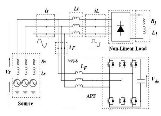 asoka technologies   design and implementation of sliding