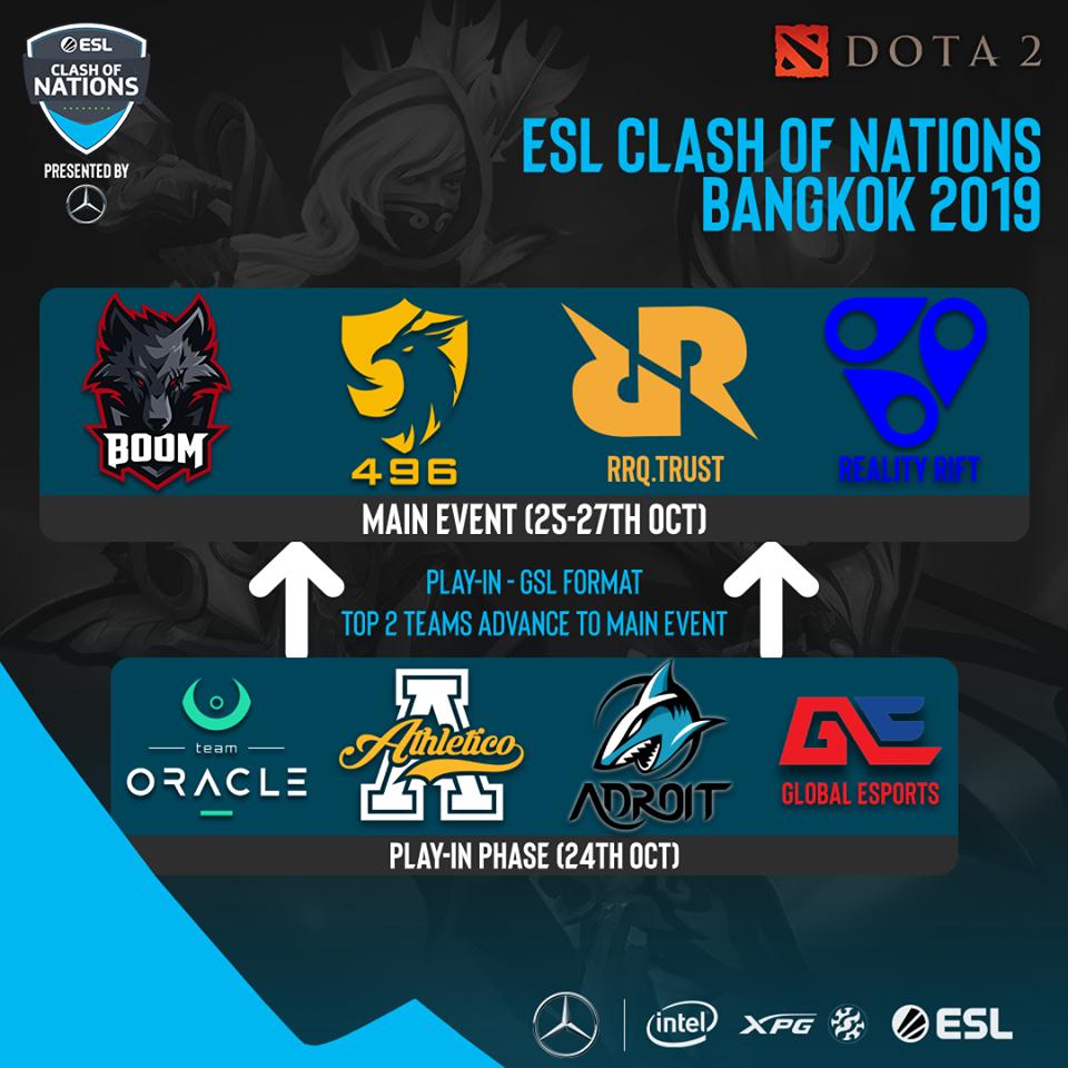 Nhận diện các đối thủ của 496 tại ESL Clash of Nations Bangkok 2019 1