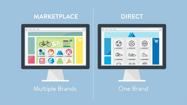 promosi produk online