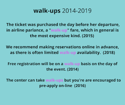 """Box showing corpus examples for walk-up 2014-2019: The ticket was purchased the day before her departure, inaurline parlance, a """"walk-up"""" fare, which is generally the expensive kind. We recommend making reservations online in advance, as there is often limited walk-up availability. Free registration will be on a walk-up basis on the day of the event. The center can take walk-ups but you're encourgade to pre-apply on-line."""