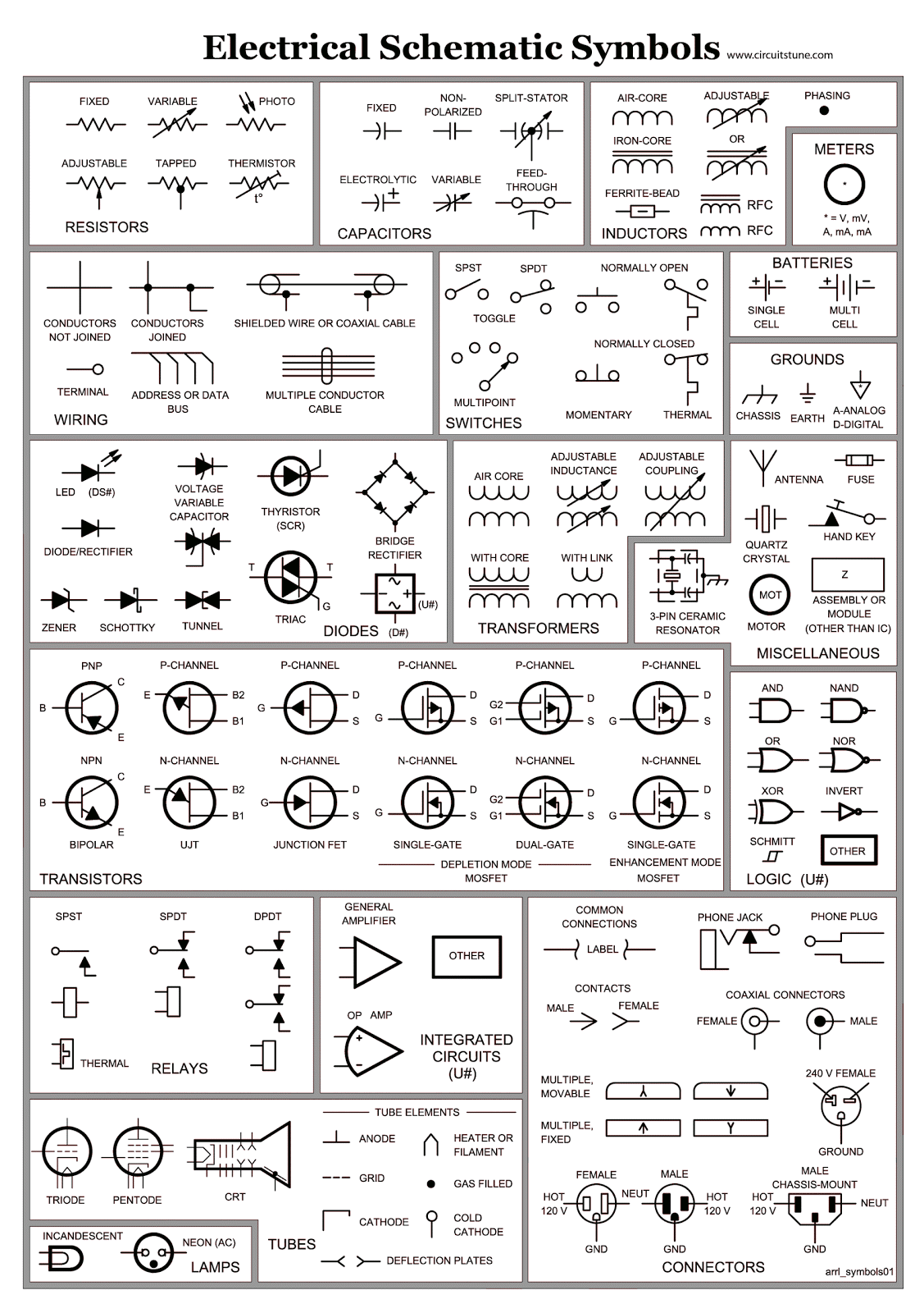 Electrical Diagrams Symbols Free Wiring Diagram For You Visio Circuit Schematic From The 2008 Arrl Handbook Rf Cafe Circuitstune And Meaning Chart