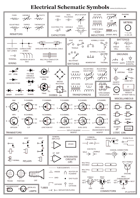 home electrical wiring symbols