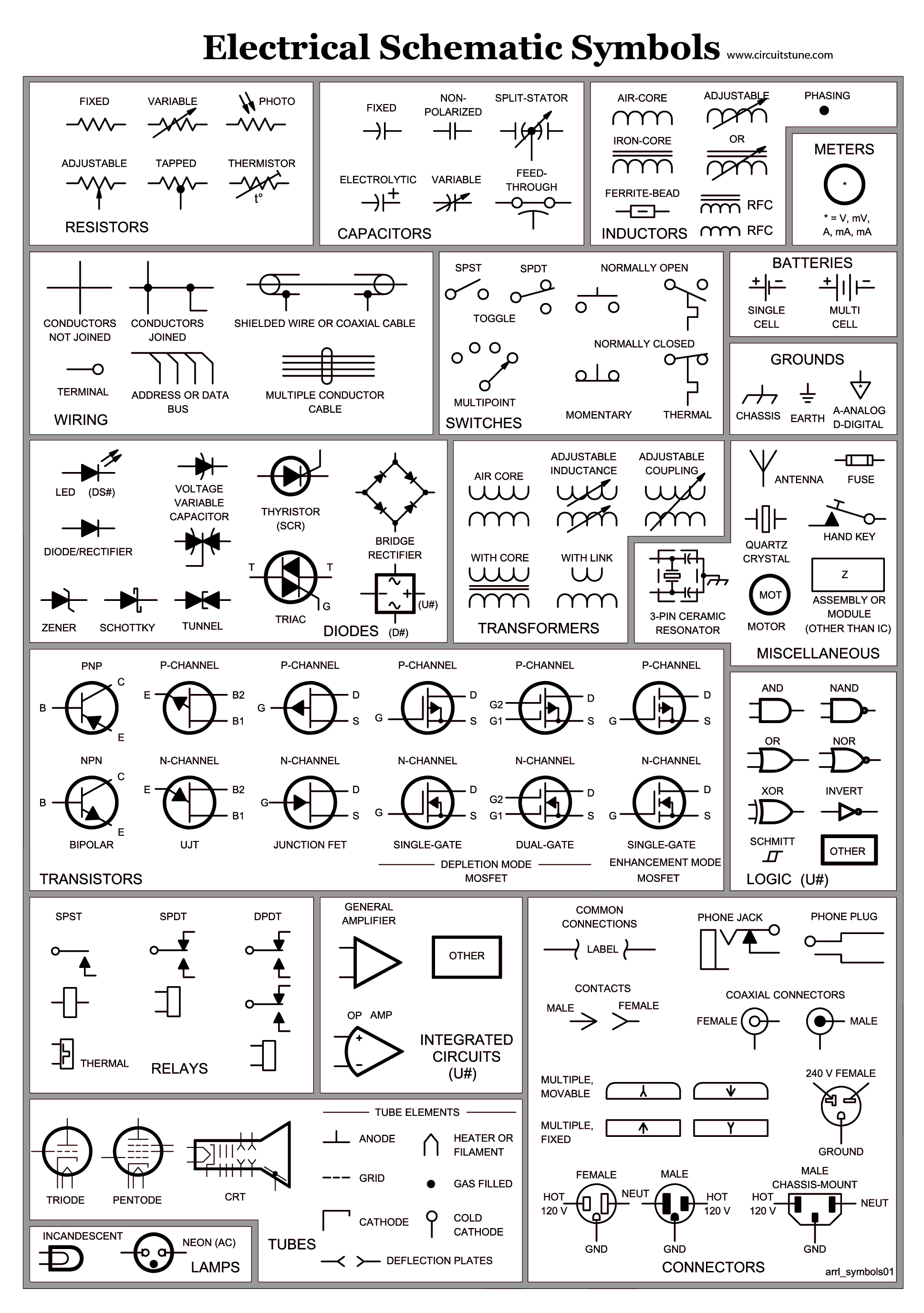 electrical schematic symbols circuitstune schematic diagram symbols atom model electric fan regulator circuit [ 1937 x 2751 Pixel ]