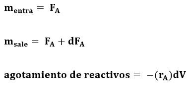 Términos que forman parte de la ecuación de balance de masa de un reactor PFR