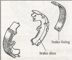 yakni alat yang digunakan untuk memperlambat dan atau menghentikan laju kendaraan Sistem Rem pada Kendaraan