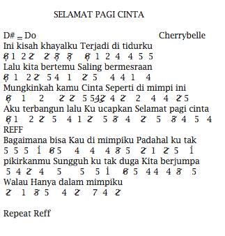 Not Angka Pianika Lagu Cherrybelle Selamat Pagi Cinta