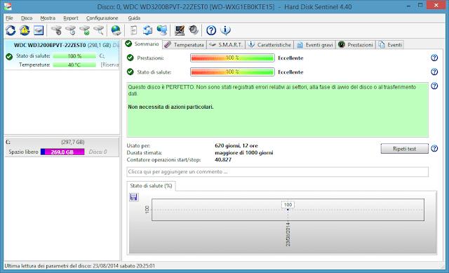 Hard Disk Sentinel Pro 5.20 Build 9372