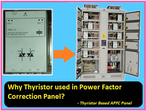 Automatic Power Factor Control(APFC) Panel
