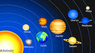 HD Images of Solar System #3