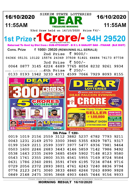 Sikkim State Lottery Result 16.10 2020, Sambad Lottery, Lottery Sambad Result 11 am, Lottery Sambad Today Result 11 55 am, Lottery Sambad Old Result