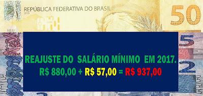 O novo valor do salário mínimo no Brasil do governo golpista.