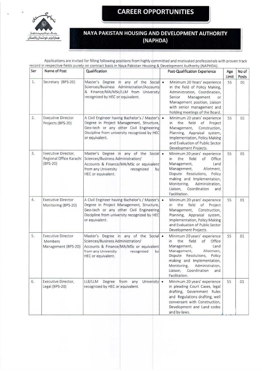 Naya Pakistan Housing Development Authority (NPHDA) Govt Jobs 2021